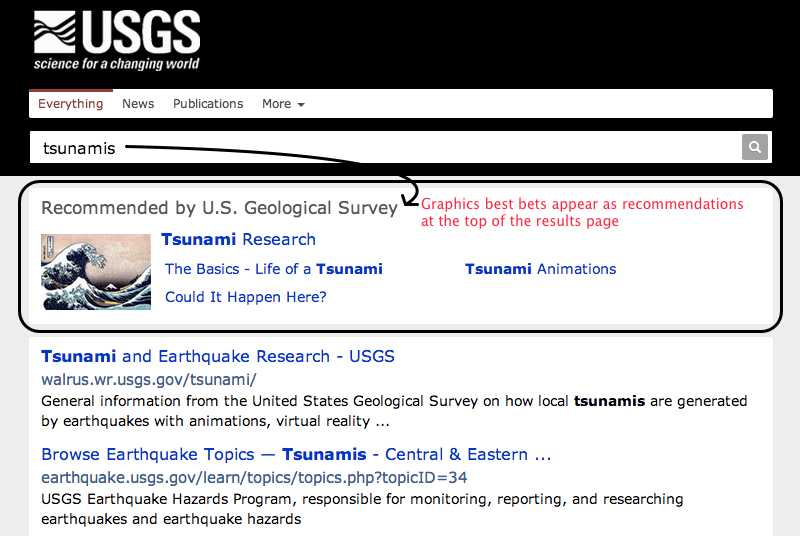 Graphics best bet highlighting tsunami links on USGS.gov