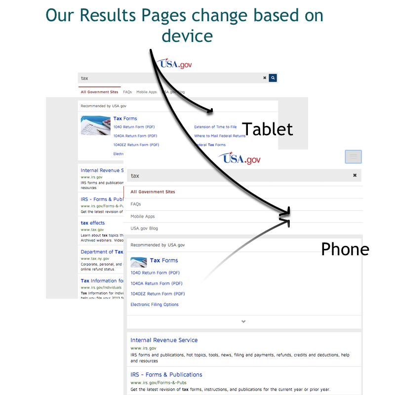 Responsive Search Results Page