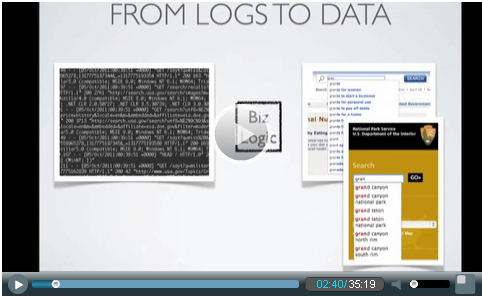 Hadoop for Rubyists video